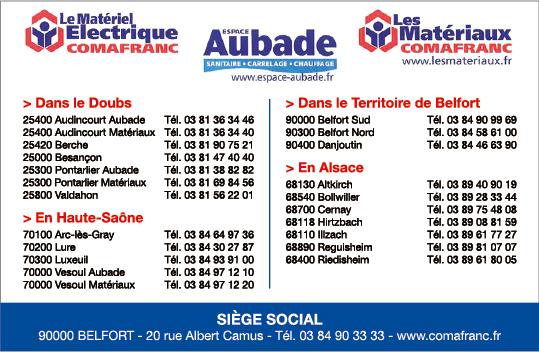 CAPEB_HABITAT_DURABLE_guide202074